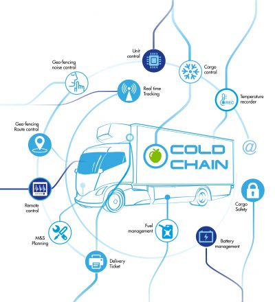 Carrier-Transicold-IAA-Future-of-connected-refrigeration