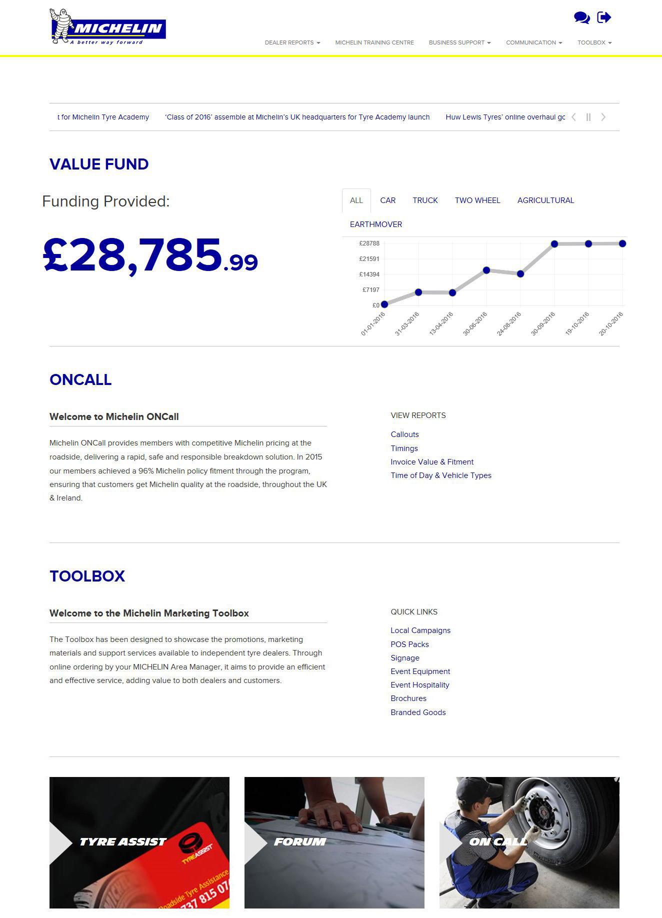 066 Michelin MAP Dealer Portal REPORT Michelin Auto Professional