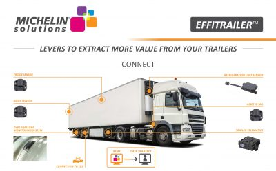 046-Michelin-solutions-EFFITRAILER-overview